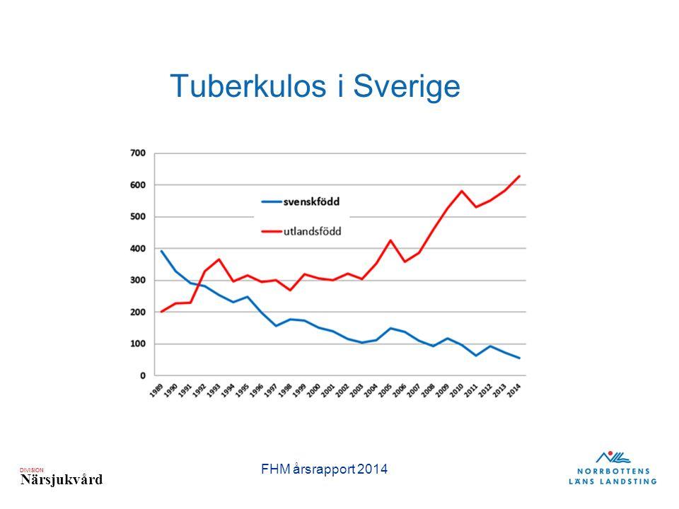 DIVISION Närsjukvård Tuberkulos i Sverige FHM årsrapport 2014