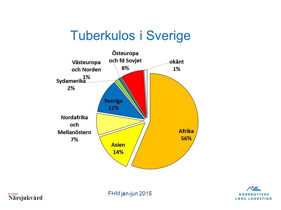 DIVISION Närsjukvård Tuberkulos inom NLL