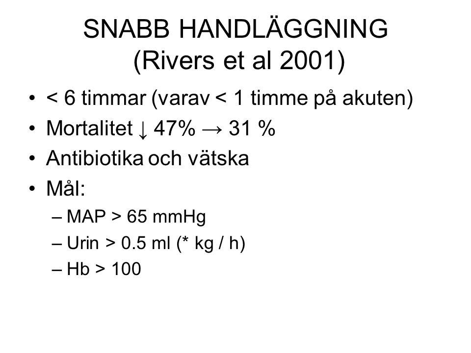 SNABB HANDLÄGGNING (Rivers et al 2001) < 6 timmar (varav < 1 timme på akuten) Mortalitet ↓ 47% → 31 % Antibiotika och vätska Mål: –MAP > 65 mmHg –Urin > 0.5 ml (* kg / h) –Hb > 100