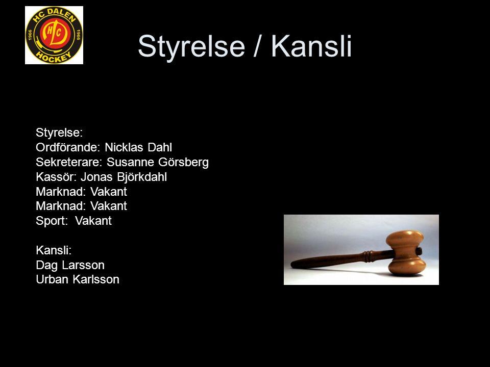 Styrelse / Kansli Styrelse: Ordförande: Nicklas Dahl Sekreterare: Susanne Görsberg Kassör: Jonas Björkdahl Marknad: Vakant Sport: Vakant Kansli: Dag Larsson Urban Karlsson