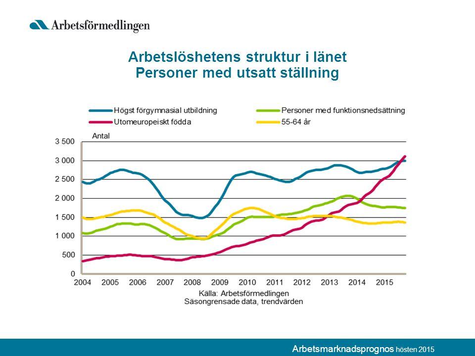 Arbetslöshetens struktur i länet Personer med utsatt ställning Arbetsmarknadsprognos hösten 2015