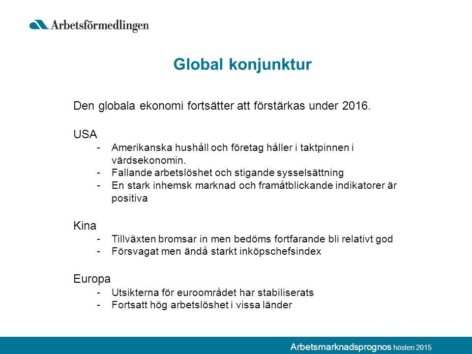 Global konjunktur Den globala ekonomi fortsätter att förstärkas under 2016.