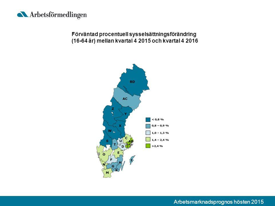 Arbetsmarknadsprognos hösten 2015 Förväntad procentuell sysselsättningsförändring (16-64 år) mellan kvartal 4 2015 och kvartal 4 2016