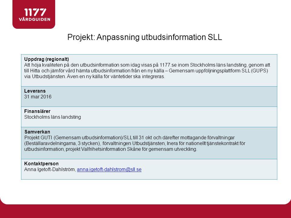 Projekt: Anpassning utbudsinformation SLL Uppdrag (regionalt) Att höja kvaliteten på den utbudsinformation som idag visas på 1177.se inom Stockholms läns landsting, genom att till Hitta och jämför vård hämta utbudsinformation från en ny källa – Gemensam uppföljningsplattform SLL (GUPS) via Utbudstjänsten.