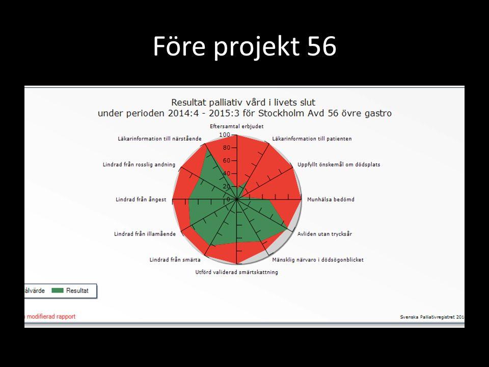 Projekttid 56