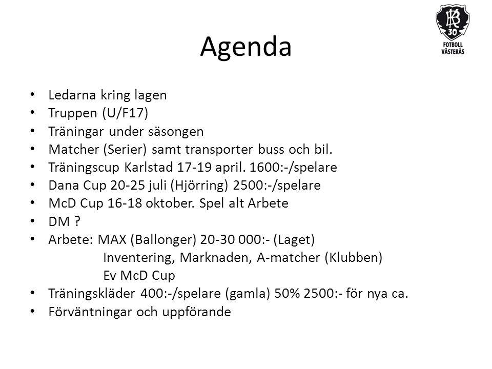 Agenda Ledarna kring lagen Truppen (U/F17) Träningar under säsongen Matcher (Serier) samt transporter buss och bil.