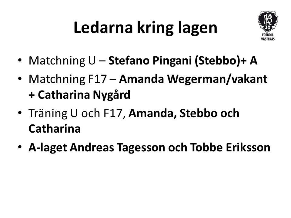 Ledarna kring lagen Matchning U – Stefano Pingani (Stebbo)+ A Matchning F17 – Amanda Wegerman/vakant + Catharina Nygård Träning U och F17, Amanda, Stebbo och Catharina A-laget Andreas Tagesson och Tobbe Eriksson