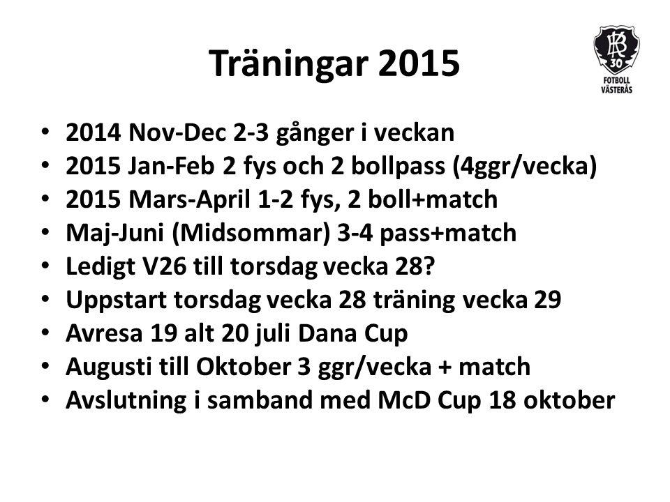 Träningar 2015 2014 Nov-Dec 2-3 gånger i veckan 2015 Jan-Feb 2 fys och 2 bollpass (4ggr/vecka) 2015 Mars-April 1-2 fys, 2 boll+match Maj-Juni (Midsommar) 3-4 pass+match Ledigt V26 till torsdag vecka 28.
