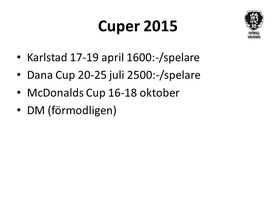 Cuper 2015 Karlstad 17-19 april 1600:-/spelare Dana Cup 20-25 juli 2500:-/spelare McDonalds Cup 16-18 oktober DM (förmodligen)