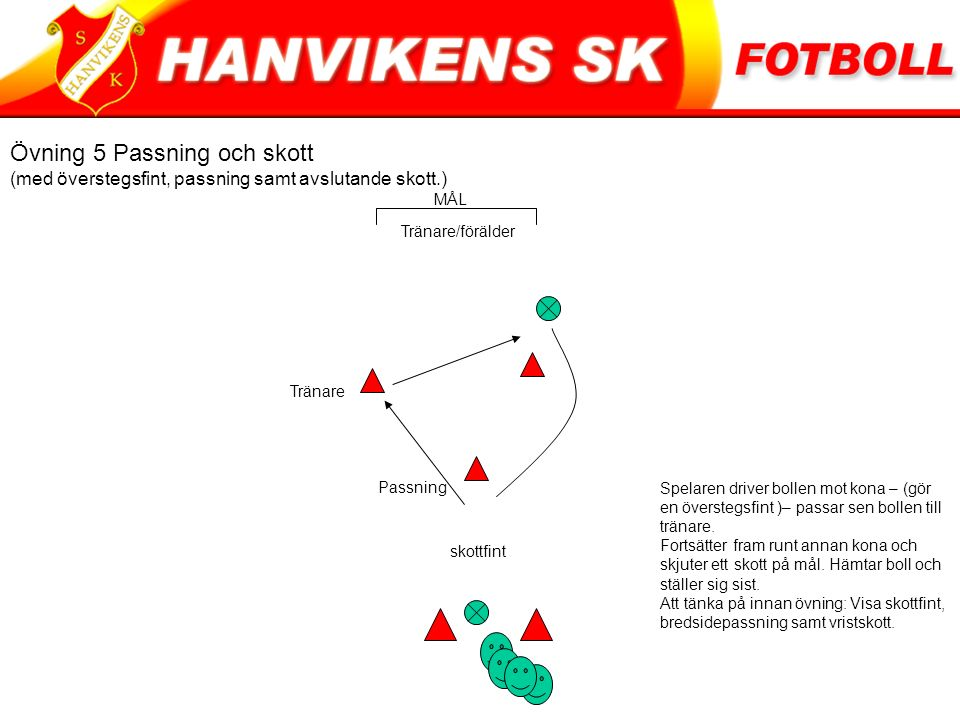 Övning 5 Passning och skott (med överstegsfint, passning samt avslutande skott.) Spelaren driver bollen mot kona – (gör en överstegsfint )– passar sen bollen till tränare.