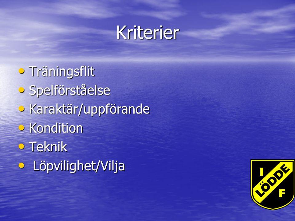 Cuper 2011 Sportlovscupen den 19 feb och ev.26 feb.