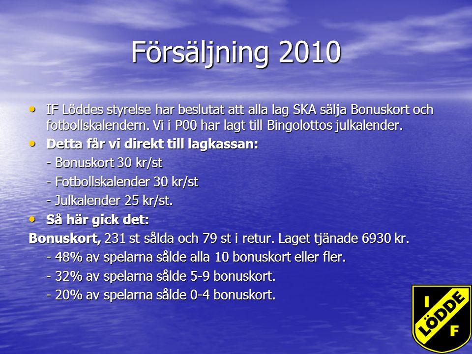Försäljning 2010 IF Löddes styrelse har beslutat att alla lag SKA sälja Bonuskort och fotbollskalendern.