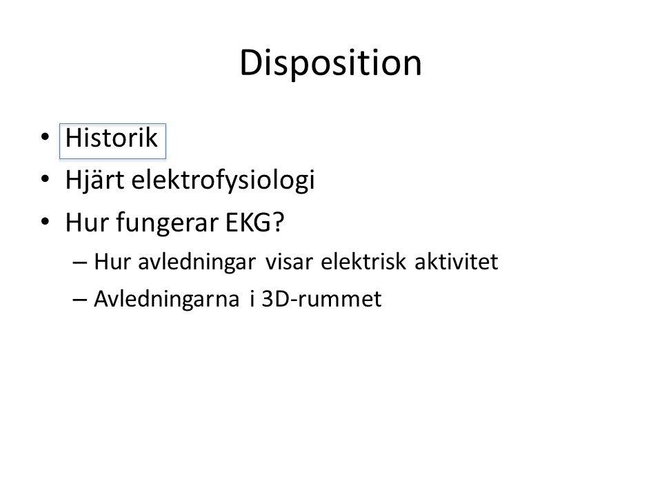 Disposition Historik Hjärt elektrofysiologi Hur fungerar EKG.