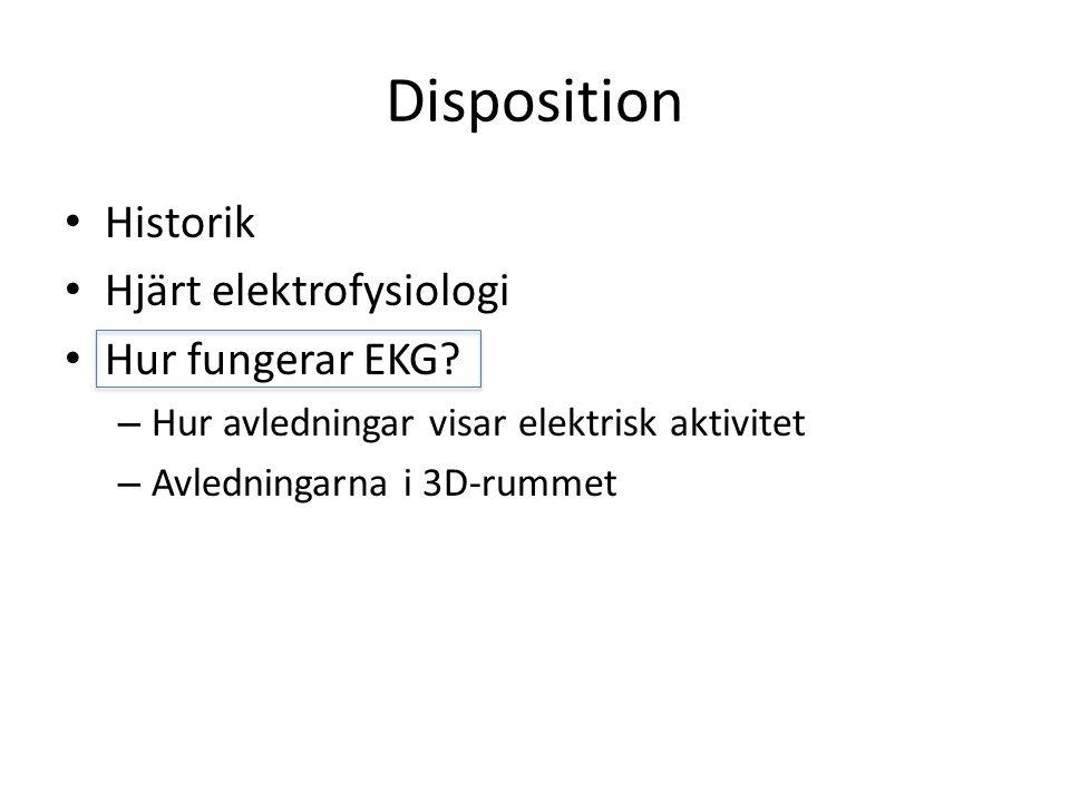 Disposition Historik Hjärt elektrofysiologi Hur fungerar EKG? – Hur avledningar visar elektrisk aktivitet – Avledningarna i 3D-rummet
