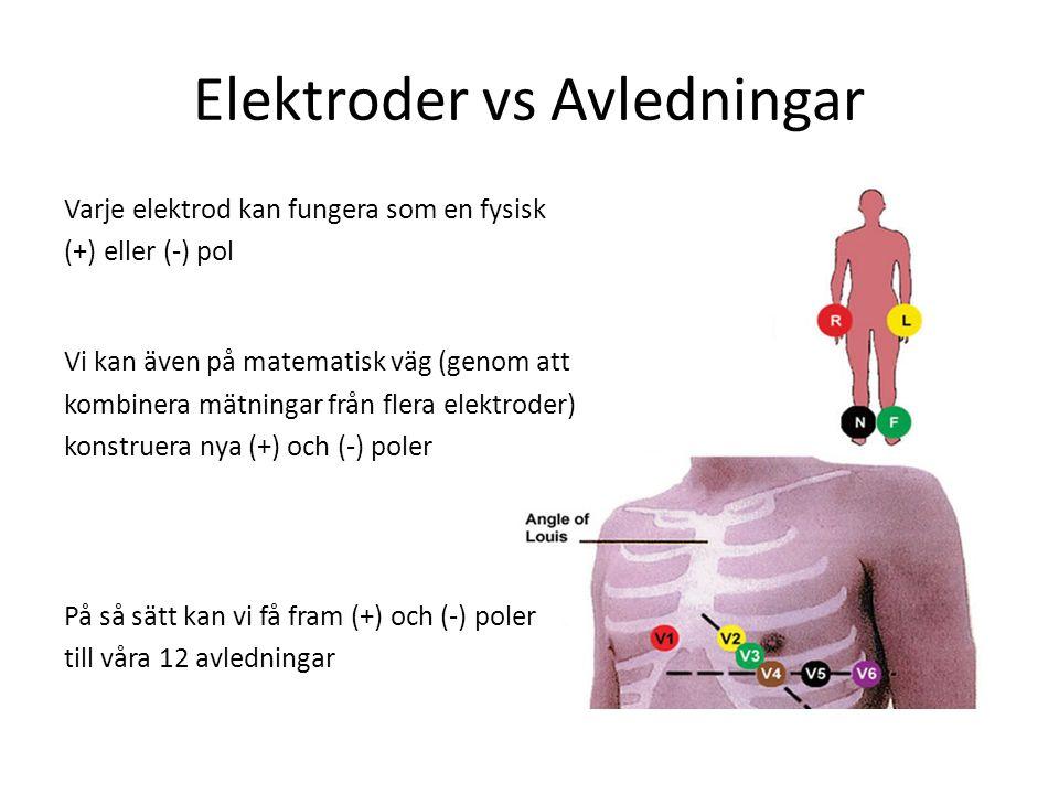 Elektroder vs Avledningar Varje elektrod kan fungera som en fysisk (+) eller (-) pol Vi kan även på matematisk väg (genom att kombinera mätningar från flera elektroder) konstruera nya (+) och (-) poler På så sätt kan vi få fram (+) och (-) poler till våra 12 avledningar