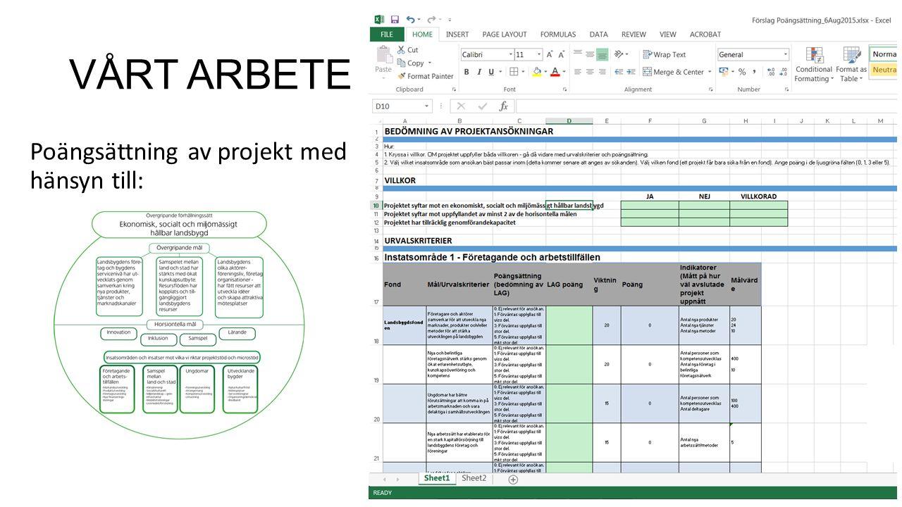 VÅRT ARBETE Poängsättning av projekt med hänsyn till: