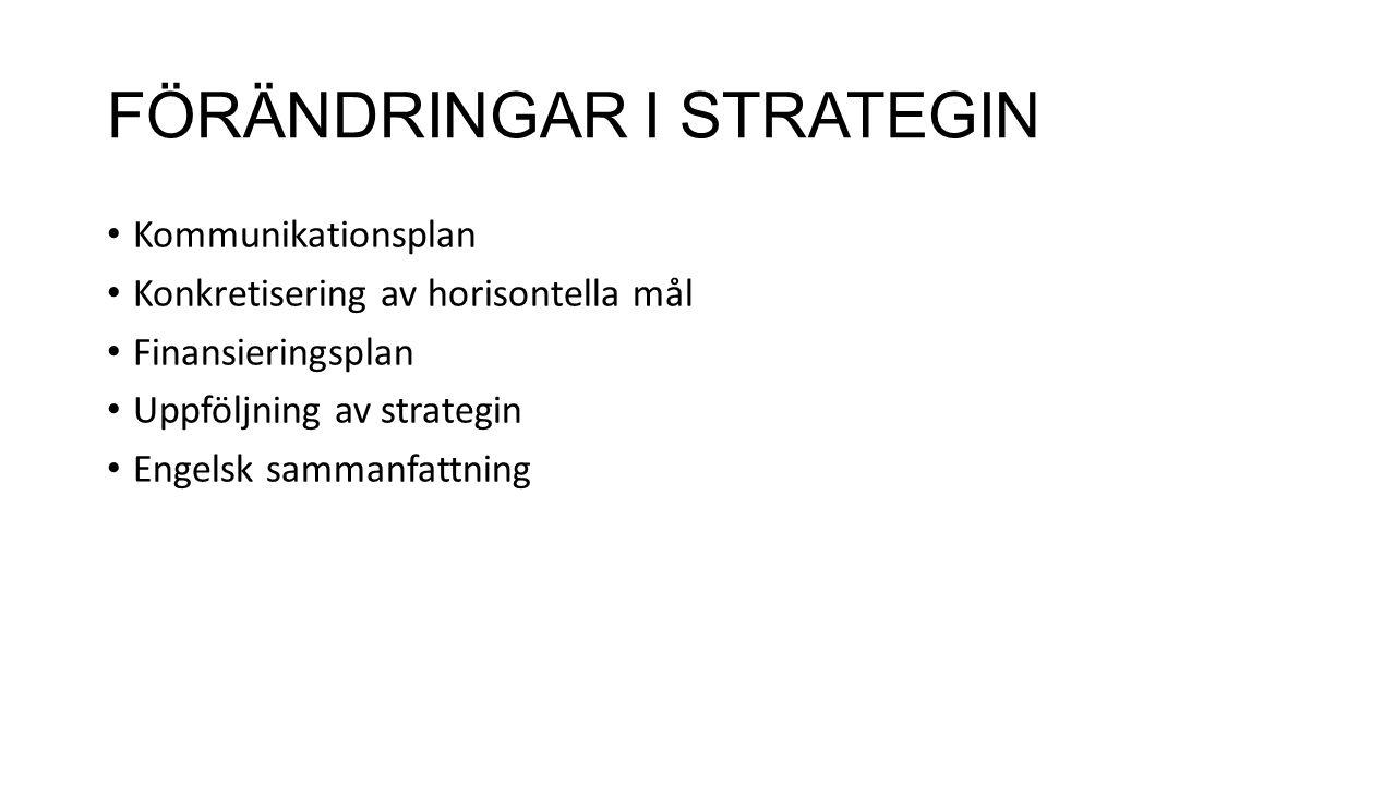 FÖRÄNDRINGAR I STRATEGIN Kommunikationsplan Konkretisering av horisontella mål Finansieringsplan Uppföljning av strategin Engelsk sammanfattning