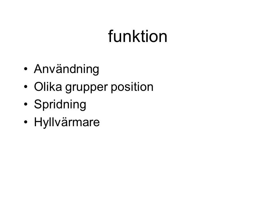 funktion Användning Olika grupper position Spridning Hyllvärmare