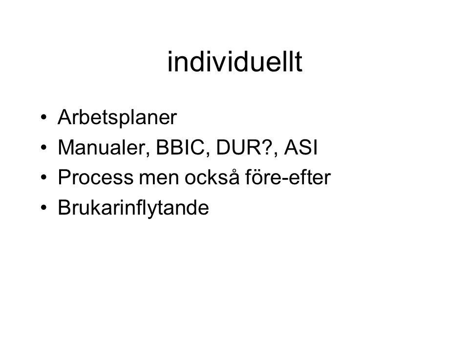 individuellt Arbetsplaner Manualer, BBIC, DUR?, ASI Process men också före-efter Brukarinflytande