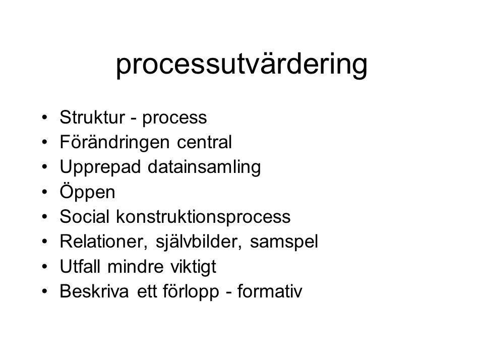 processutvärdering Struktur - process Förändringen central Upprepad datainsamling Öppen Social konstruktionsprocess Relationer, självbilder, samspel Utfall mindre viktigt Beskriva ett förlopp - formativ