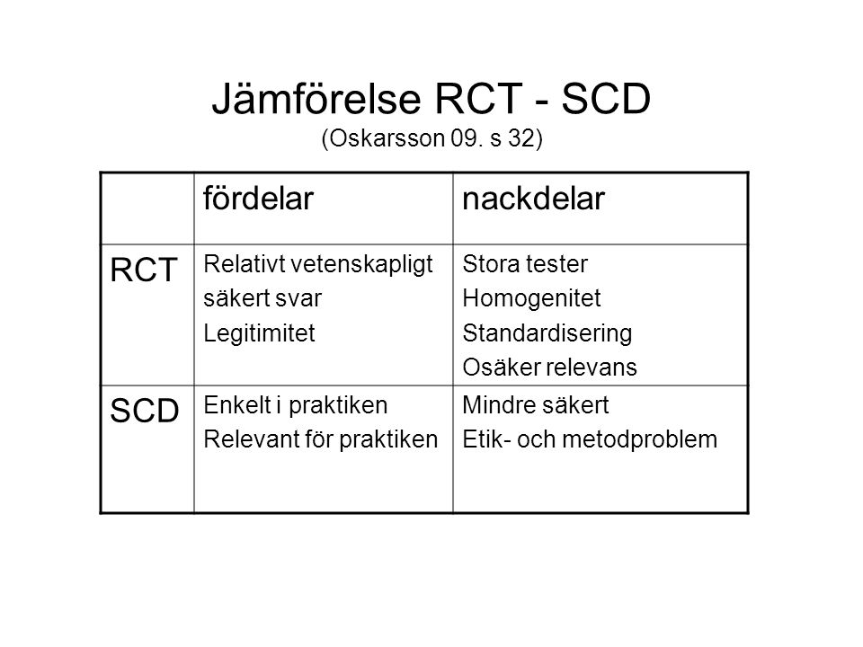 Jämförelse RCT - SCD (Oskarsson 09. s 32) fördelarnackdelar RCT Relativt vetenskapligt säkert svar Legitimitet Stora tester Homogenitet Standardiserin