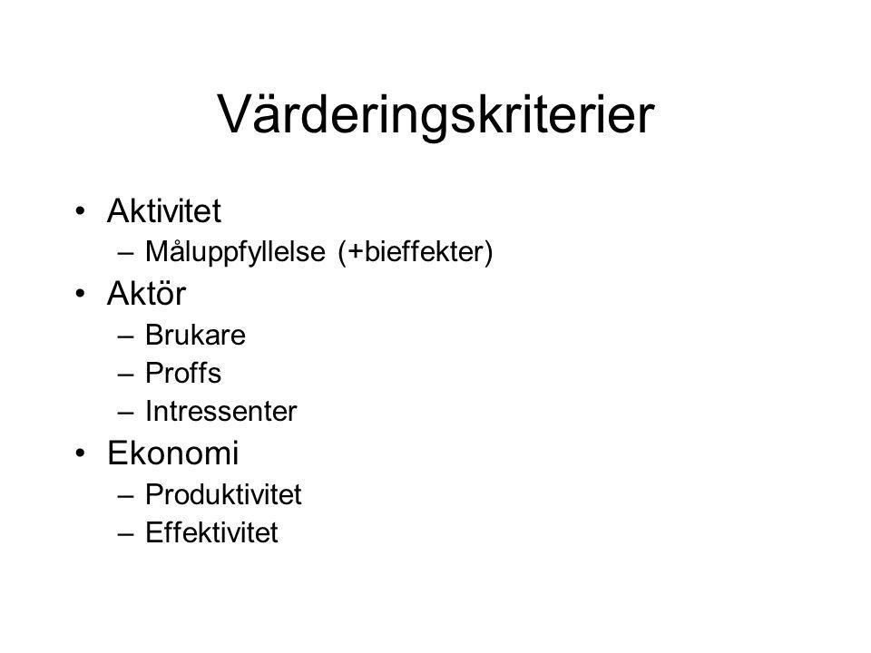 Värderingskriterier Aktivitet –Måluppfyllelse (+bieffekter) Aktör –Brukare –Proffs –Intressenter Ekonomi –Produktivitet –Effektivitet