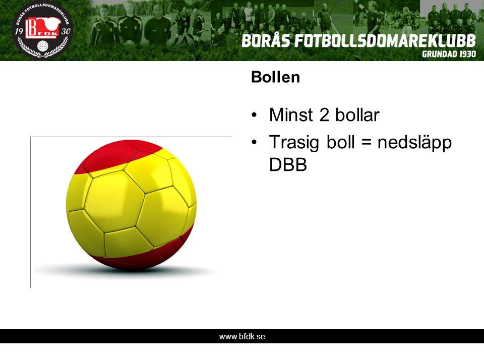 www.bfdk.se Bollen Minst 2 bollar Trasig boll = nedsläpp DBB