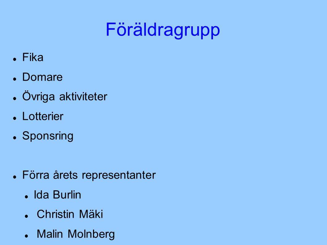 Fika Domare Övriga aktiviteter Lotterier Sponsring Förra årets representanter Ida Burlin Christin Mäki Malin Molnberg Föräldragrupp