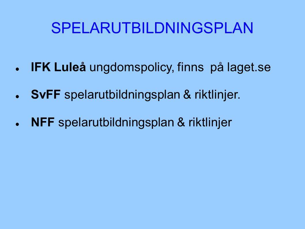 SPELARUTBILDNINGSPLAN IFK Luleå ungdomspolicy, finns på laget.se SvFF spelarutbildningsplan & riktlinjer. NFF spelarutbildningsplan & riktlinjer
