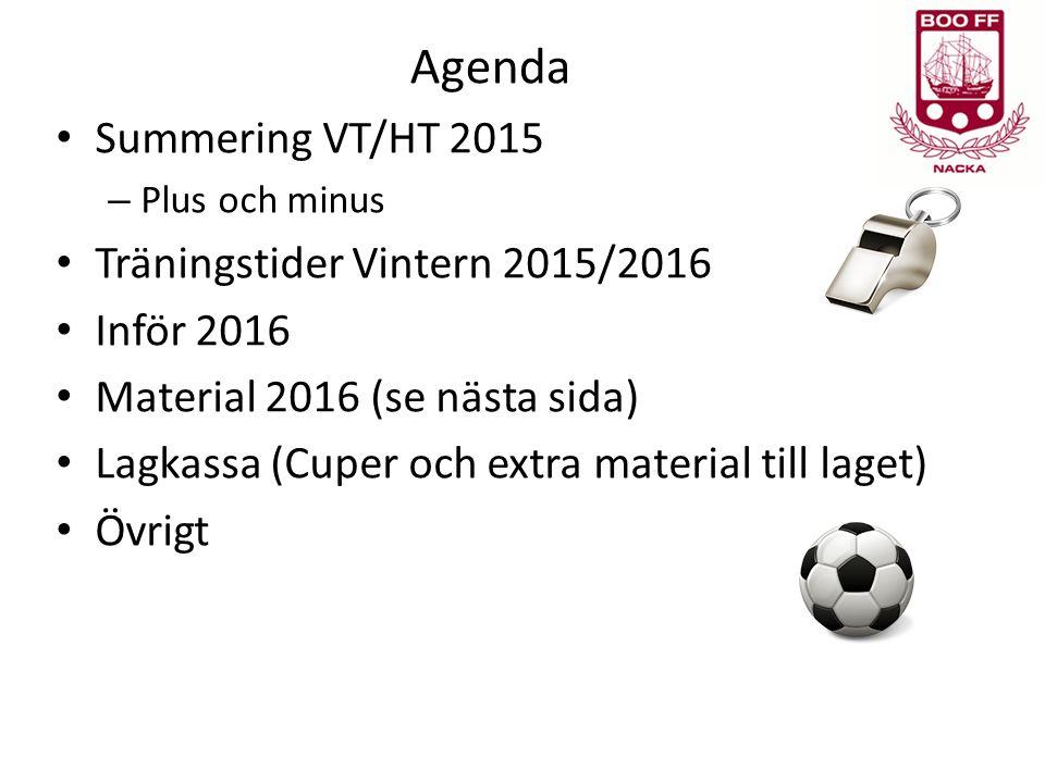 Agenda Summering VT/HT 2015 – Plus och minus Träningstider Vintern 2015/2016 Inför 2016 Material 2016 (se nästa sida) Lagkassa (Cuper och extra material till laget) Övrigt