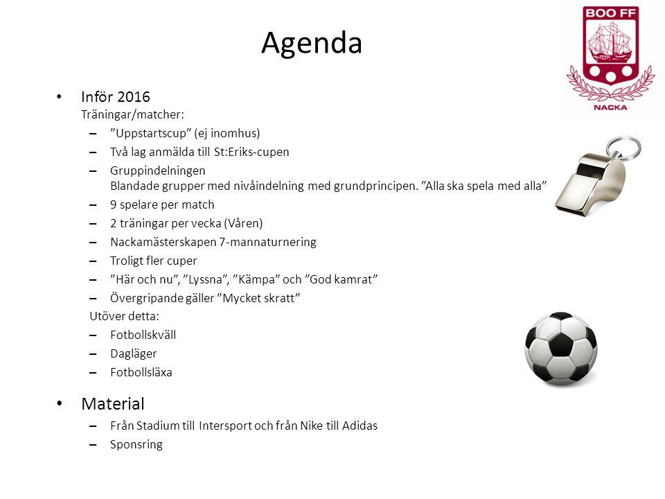 Agenda Inför 2016 Träningar/matcher: – Uppstartscup (ej inomhus) – Två lag anmälda till St:Eriks-cupen – Gruppindelningen Blandade grupper med nivåindelning med grundprincipen.