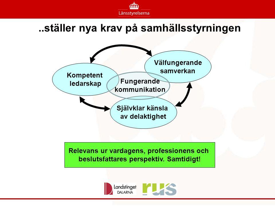 Kompetent ledarskap Välfungerande samverkan Självklar känsla av delaktighet Fungerande kommunikation..ställer nya krav på samhällsstyrningen Relevans