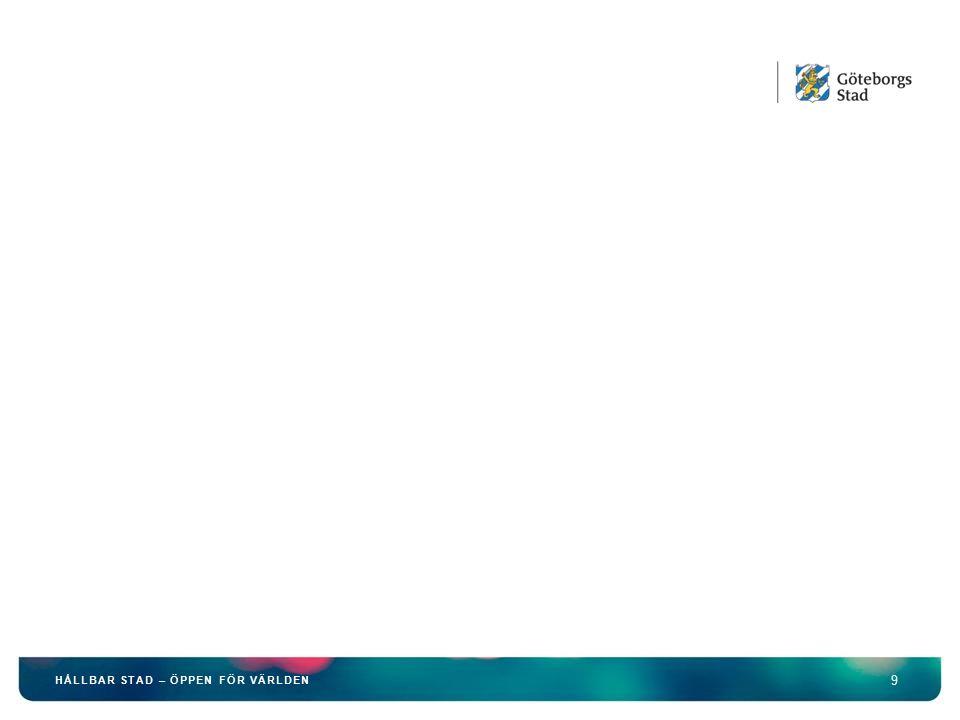 HÅLLBAR STAD – ÖPPEN FÖR VÄRLDEN 20 Lagar Rättspraxis Nationella föreskrifter och vägledningar Budgetmål Program för full delaktighet för personer med funktionsnedsättning Samverkan Region och lokalt Övergripande bestämmelser