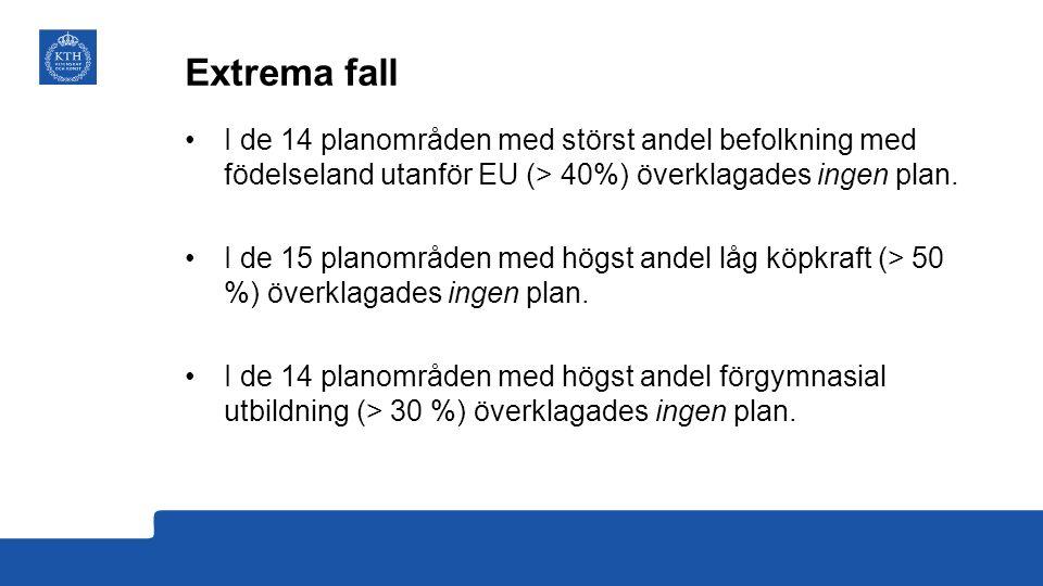 Extrema fall I de 14 planområden med störst andel befolkning med födelseland utanför EU (> 40%) överklagades ingen plan.