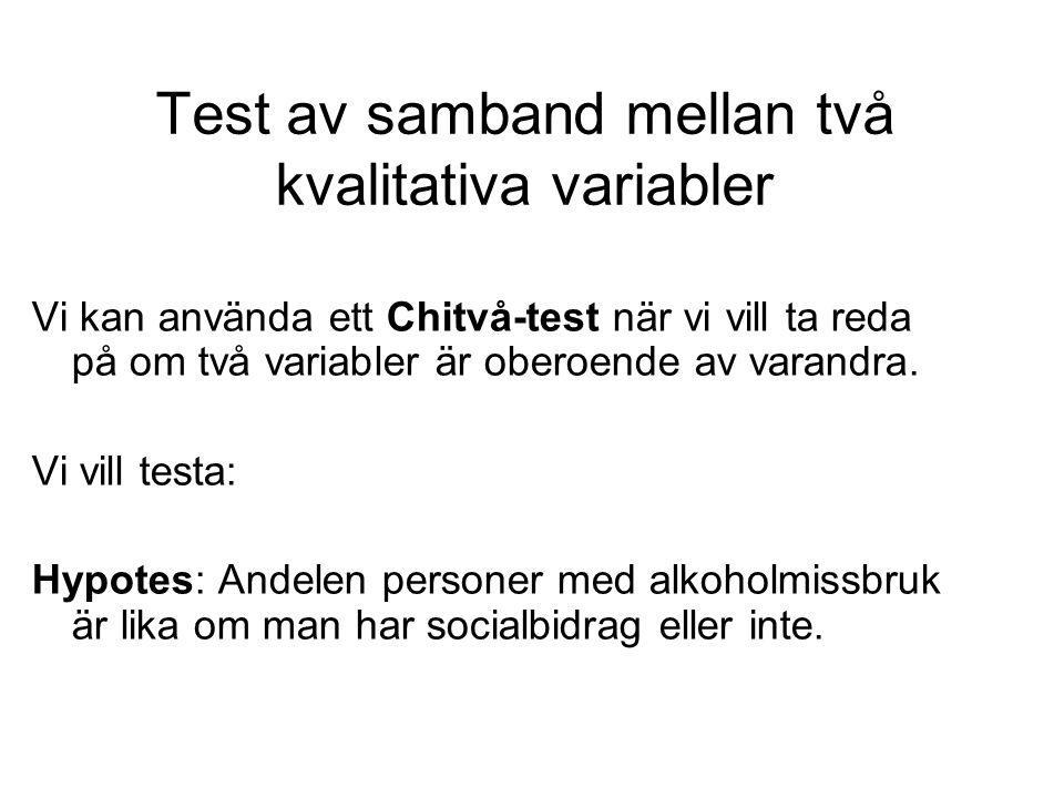 Test av samband mellan två kvalitativa variabler Vi kan använda ett Chitvå-test när vi vill ta reda på om två variabler är oberoende av varandra. Vi v