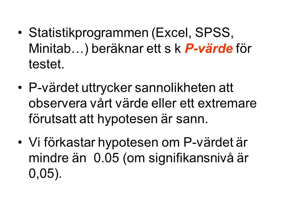 Statistikprogrammen (Excel, SPSS, Minitab…) beräknar ett s k P-värde för testet.