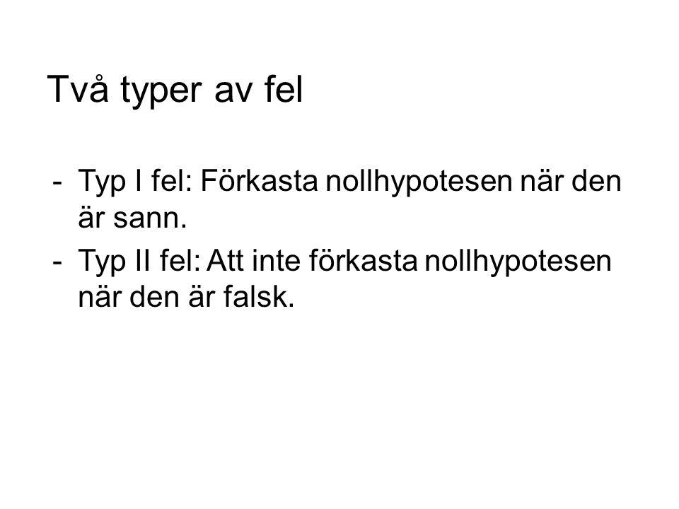 Två typer av fel -Typ I fel: Förkasta nollhypotesen när den är sann. -Typ II fel: Att inte förkasta nollhypotesen när den är falsk.