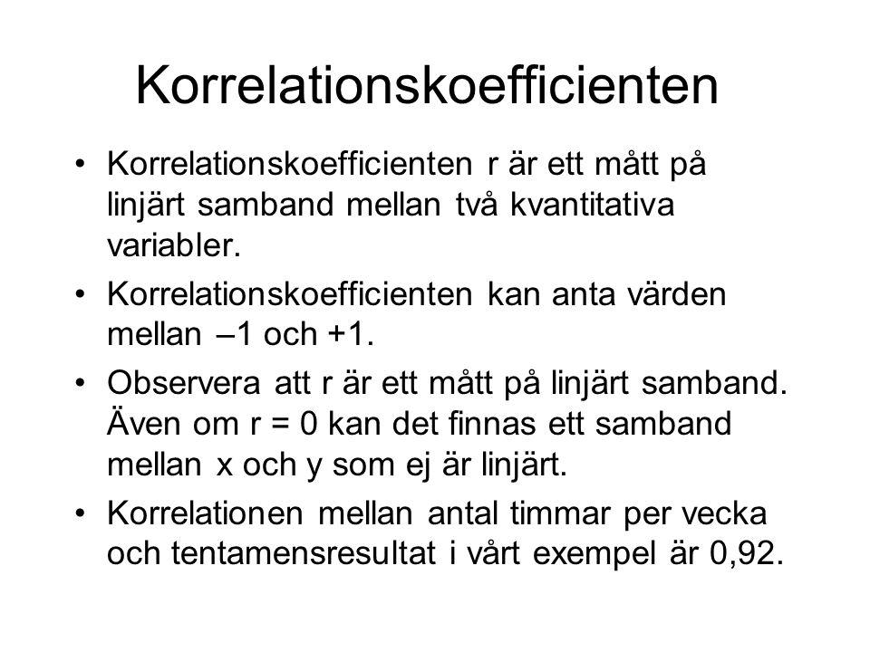 Korrelationskoefficienten Korrelationskoefficienten r är ett mått på linjärt samband mellan två kvantitativa variabler. Korrelationskoefficienten kan