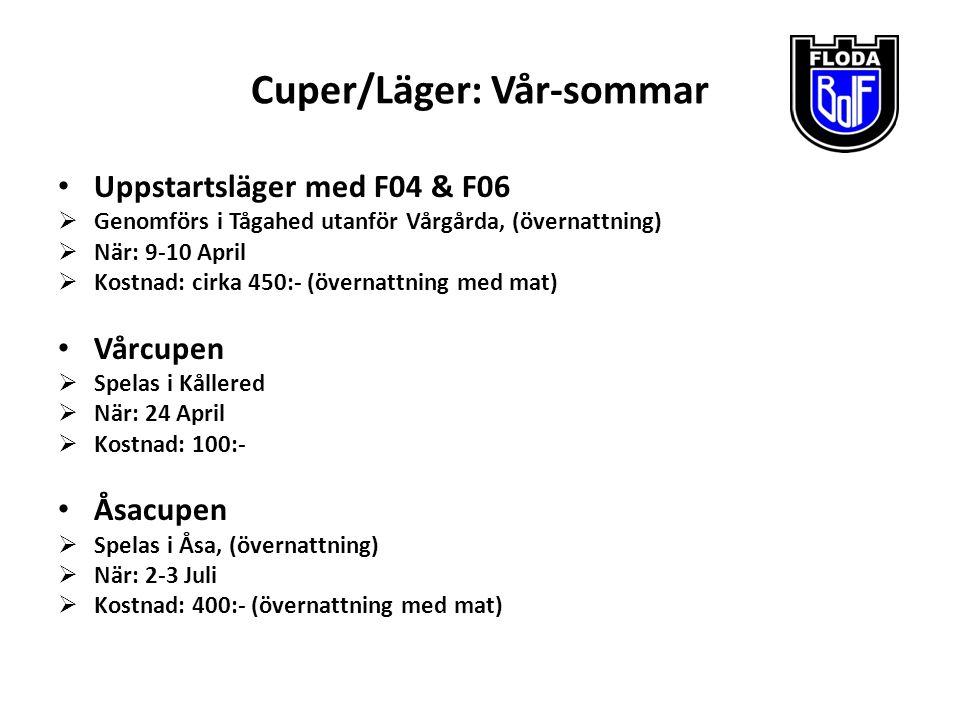 Cuper/Läger: Vår-sommar Uppstartsläger med F04 & F06  Genomförs i Tågahed utanför Vårgårda, (övernattning)  När: 9-10 April  Kostnad: cirka 450:- (