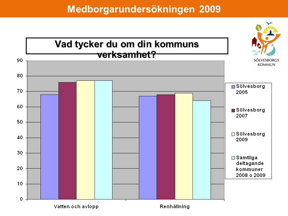 Medborgarundersökningen 2009 Vad tycker du om din kommuns verksamhet