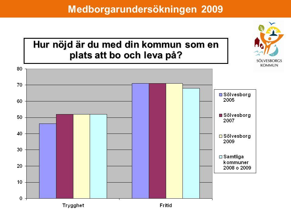 Medborgarundersökningen 2009 Hur nöjd är du med din kommun som en plats att bo och leva på?