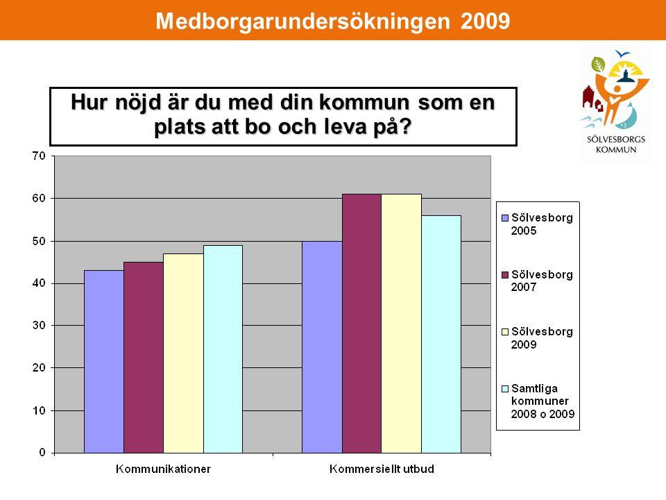 Medborgarundersökningen 2009 Hur nöjd är du med invånarnas inflytande i din kommun?