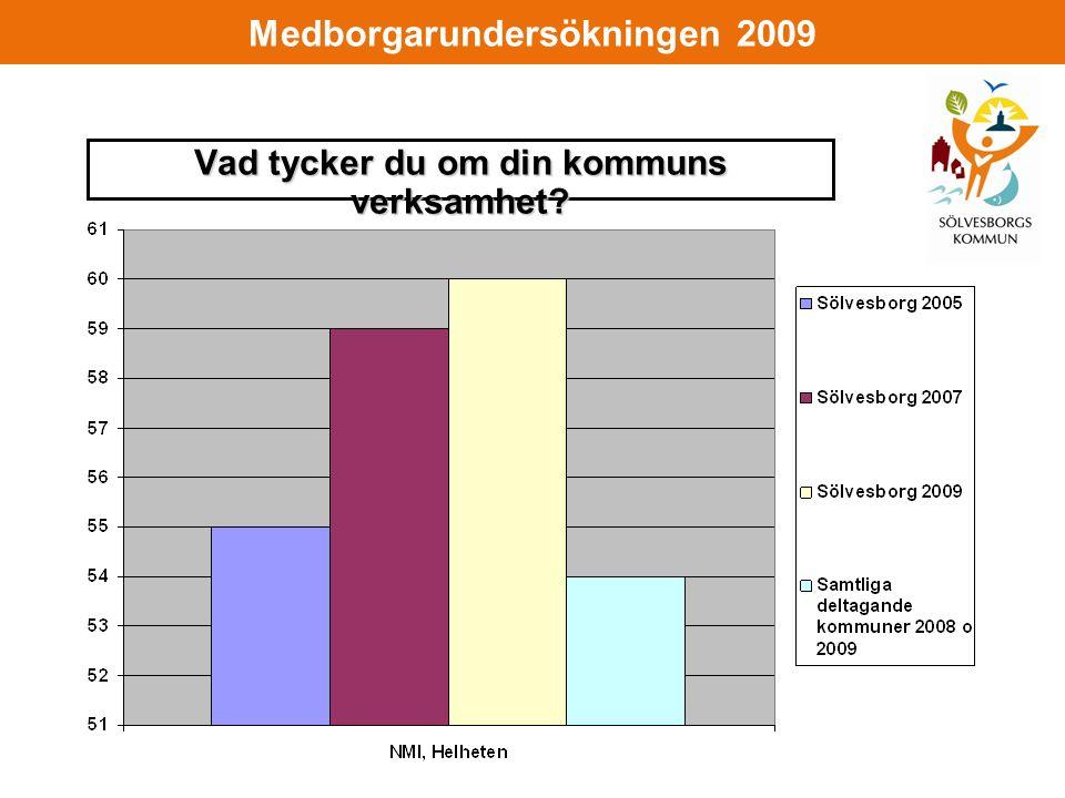 Medborgarundersökningen 2009 Vad tycker du om din kommuns verksamhet?