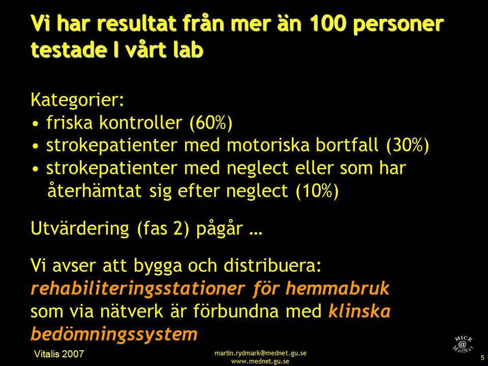 5 Vitalis 2007 martin.rydmark@mednet.gu.se www.mednet.gu.se Vi har resultat från mer än 100 personer testade I vårt lab Kategorier: friska kontroller (60%) strokepatienter med motoriska bortfall (30%) strokepatienter med neglect eller som har återhämtat sig efter neglect (10%) Utvärdering (fas 2) pågår … Vi avser att bygga och distribuera: rehabiliteringsstationer för hemmabruk som via nätverk är förbundna med klinska bedömningssystem