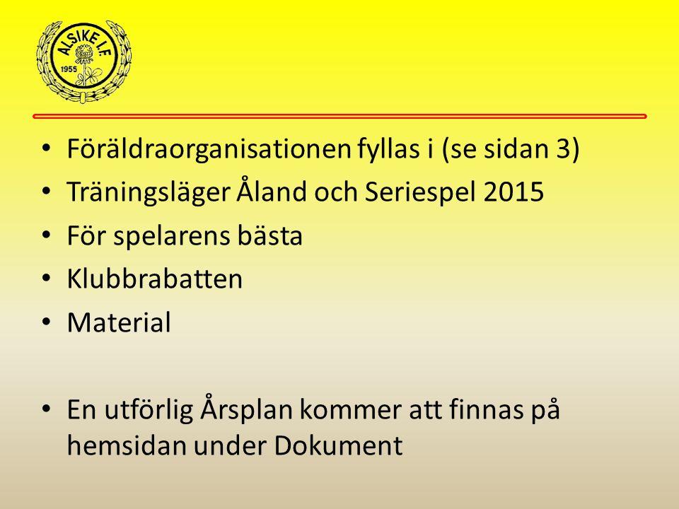 Föräldraorganisationen fyllas i (se sidan 3) Träningsläger Åland och Seriespel 2015 För spelarens bästa Klubbrabatten Material En utförlig Årsplan kom