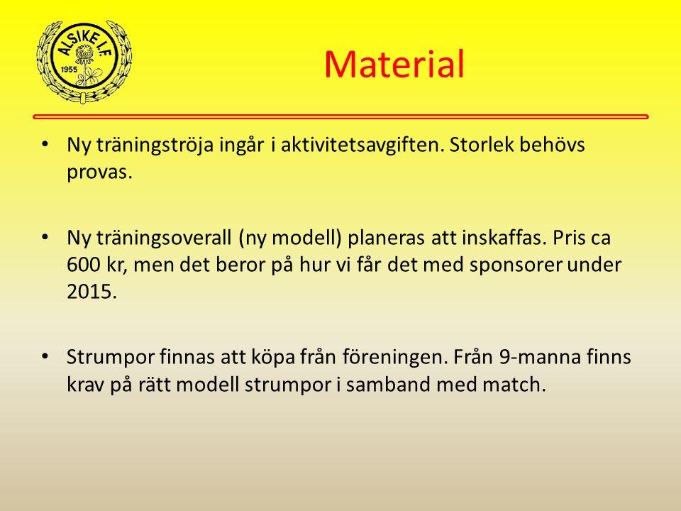 Material Ny träningströja ingår i aktivitetsavgiften. Storlek behövs provas. Ny träningsoverall (ny modell) planeras att inskaffas. Pris ca 600 kr, me
