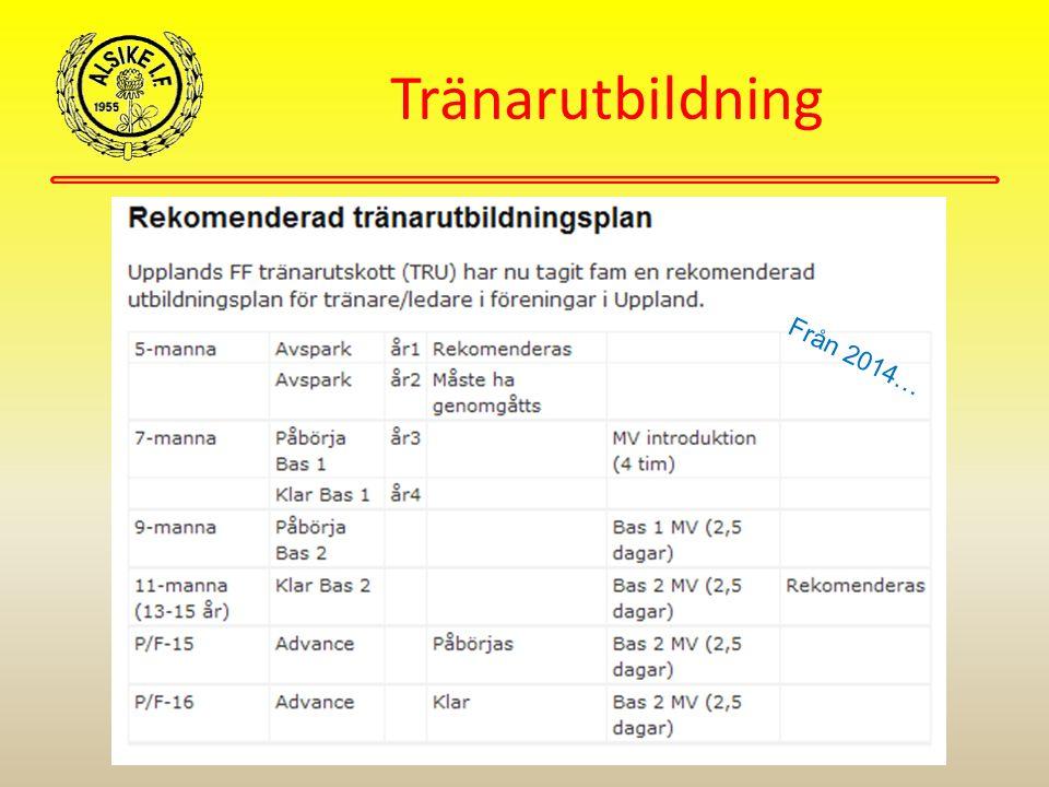Tränarutbildning Från 2014…