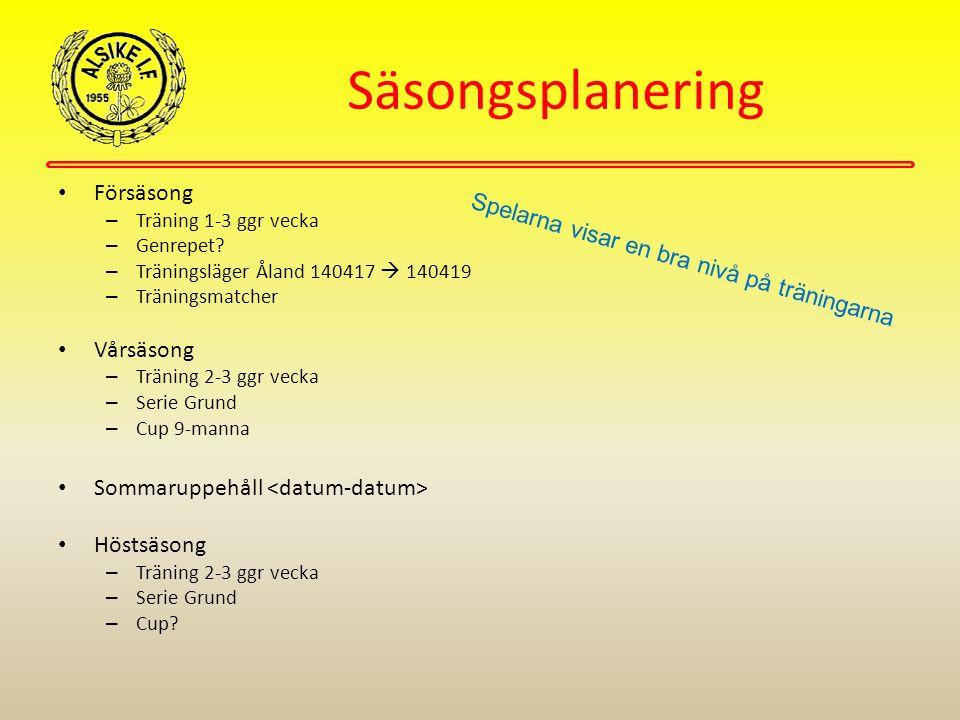 Säsongsplanering Försäsong – Träning 1-3 ggr vecka – Genrepet? – Träningsläger Åland 140417  140419 – Träningsmatcher Vårsäsong – Träning 2-3 ggr vec