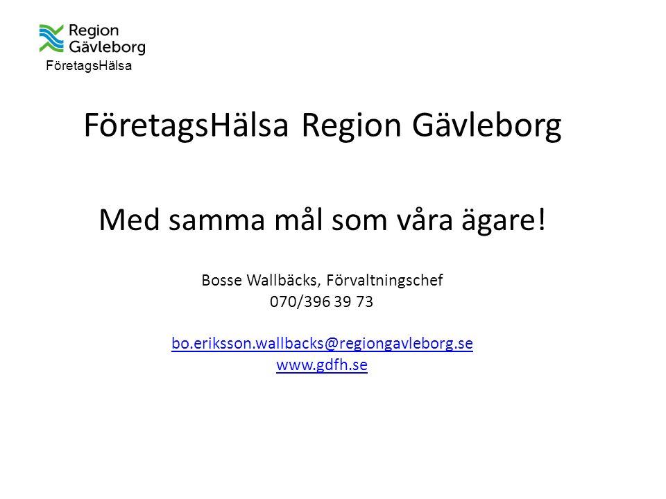 FöretagsHälsa FöretagsHälsa Region Gävleborg Med samma mål som våra ägare.