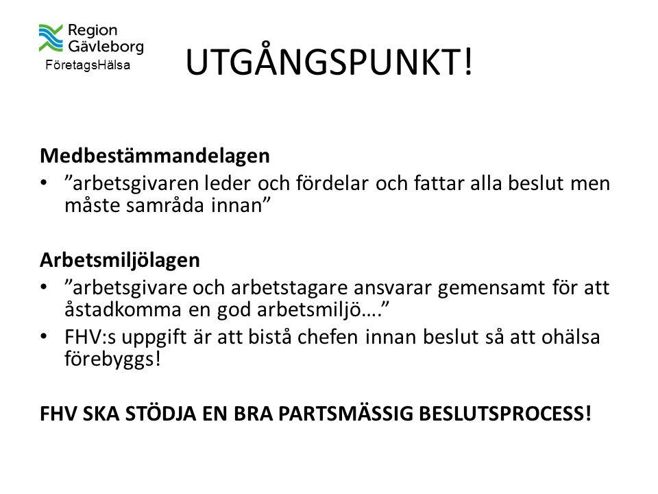FöretagsHälsa UTGÅNGSPUNKT.